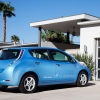 How green are electric cars? Depends on where you plug in